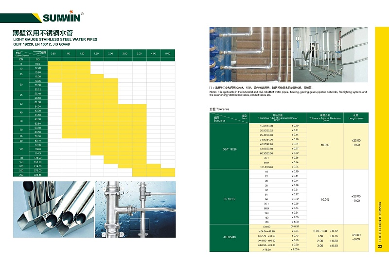 New catalogue_Sumwin_页面_12